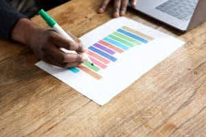 Do's to Make Your Business More Efficient